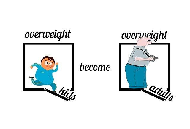Děti jsou stále častěji obézní